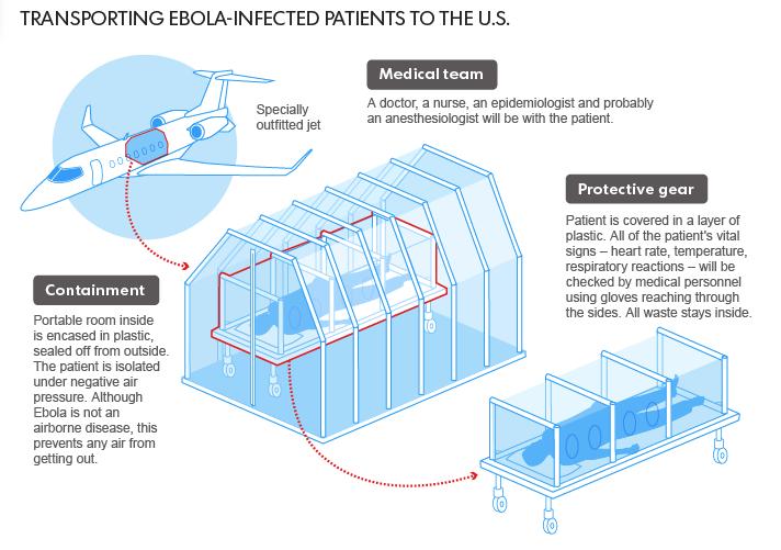 Ebola 2014-08-09 15.35.29 copy