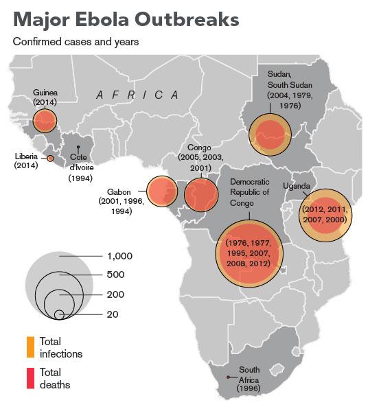 ebola-history